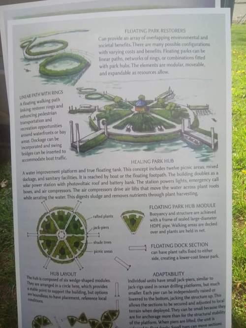 Floating park restorers